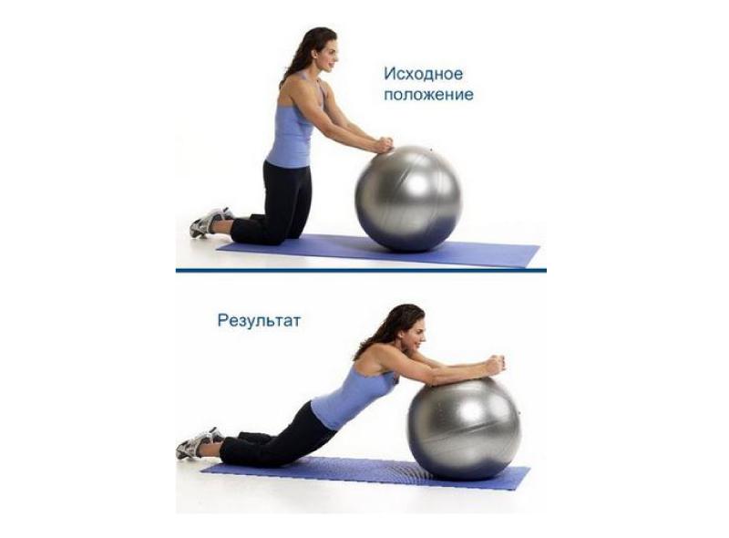 Вместо гимнастического ролика можно использовать фитбол