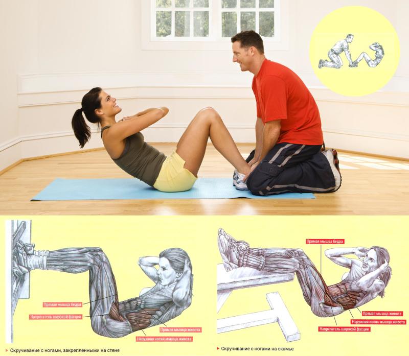 Скручивания с закрепленными ногами