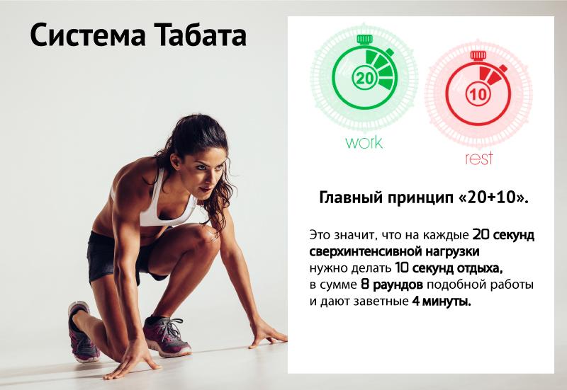 Методика Табата