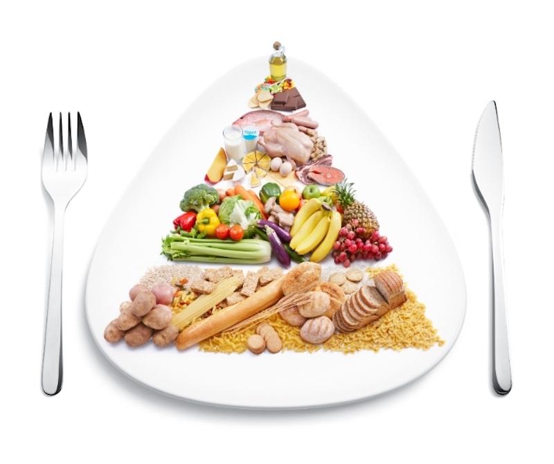 Соотношение белков, жиров и углеводов в рационе