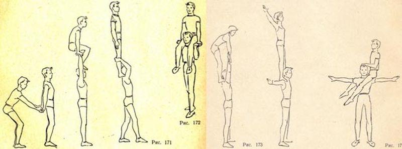 7 основных упражнений на баланс борде для цирка и акробатики